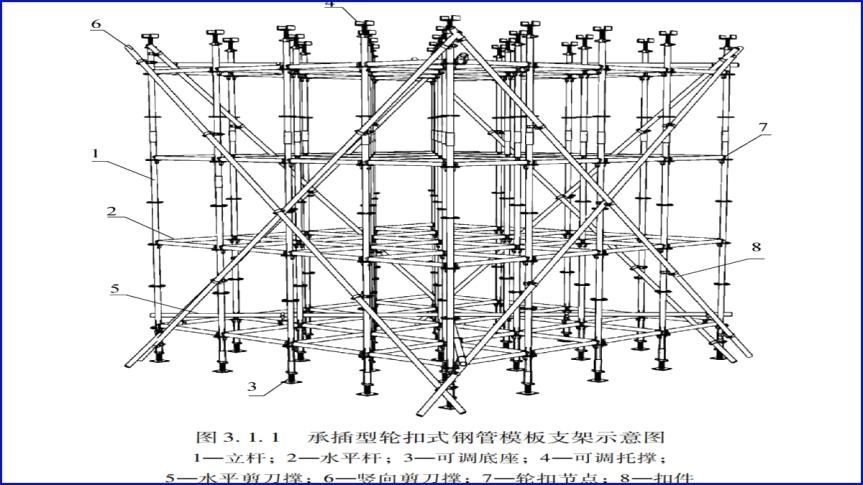 建筑施工承插型轮扣钢管模板支架技术规程