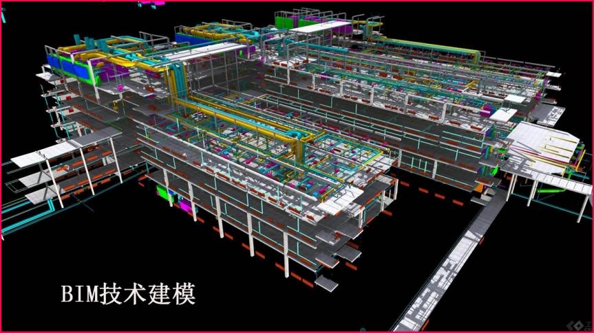 建筑BIM技术在工程施工中的十大常用应用